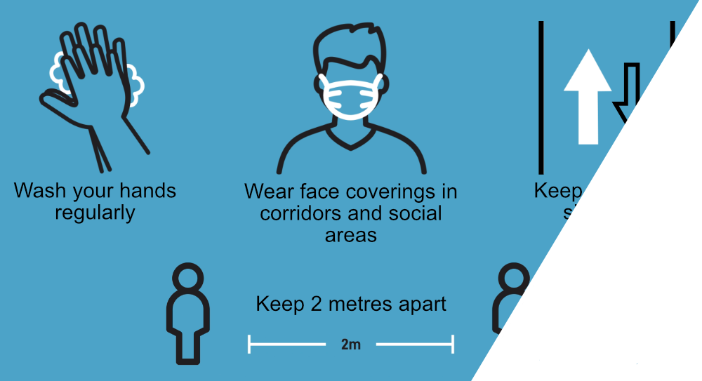 Wash your hands regularly, wear face coverings in corridors and social areas, keep left and in single file and keep 2 metres apart.